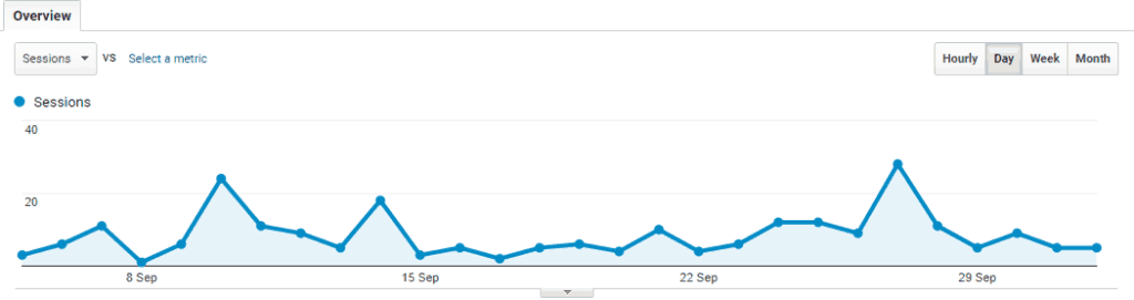 google analytics track report